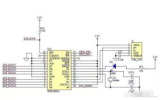 DSP28335连接不上JTAG应该如何解决