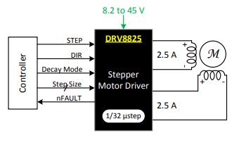 DRV8825步进电机控制器IC的数据手册免费下载