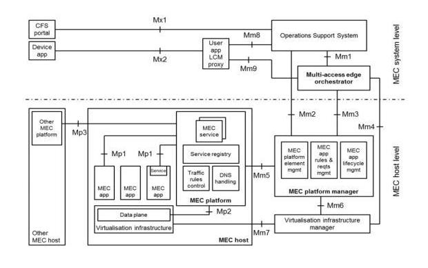 5G和IoT应用落地的关键是什么