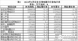 河南5月全省全社会用电量的数据显示