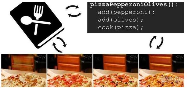 AI做的披薩你敢吃嗎