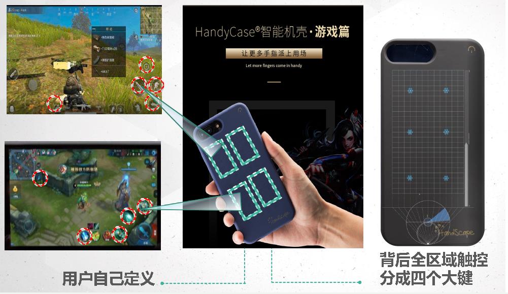HandyCase智能手机壳 手机背后触控技术