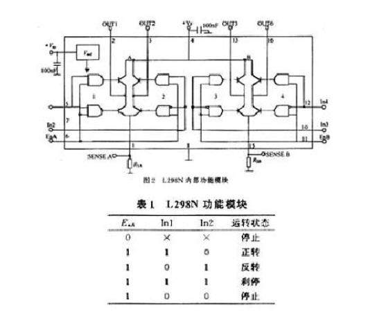 L298N直流電機驅動芯片