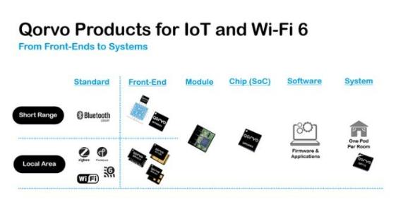 Wi-Fi之父Cees Links细话新一代无线技术