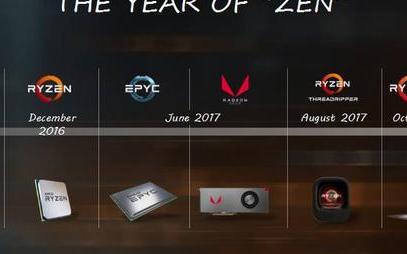 AMD把高性能带入了嵌入式平台