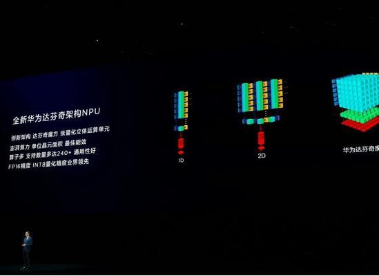 华为正式发布了全新人工智能手机芯片麒麟810