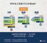 硬式 OLED需求剧增!三星第二季度稼动律增至8...