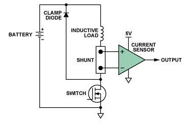 汽車高端電流檢測系統的EMI兼容性設計
