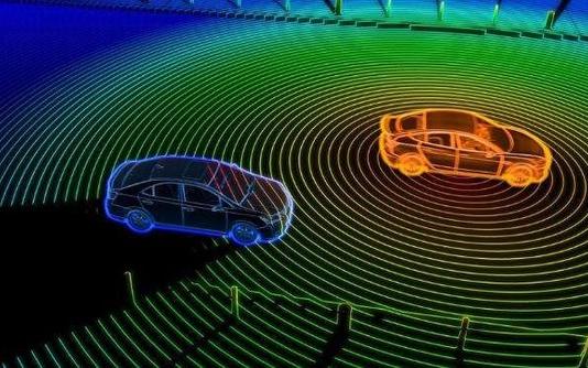 自動駕駛激光雷達廠商Velodyne籌備上市