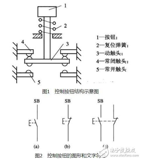 主令電器有哪些類型_主令電器功能