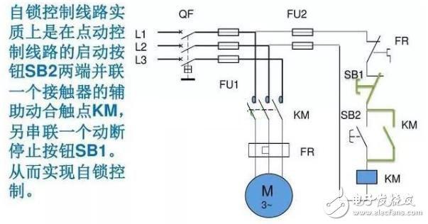 交流接触器主触点和辅助触点的作用和用途