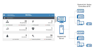 NI发布最新版 SystemLink软件