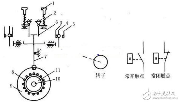 速度继电器结构_速度继电器制动电路图