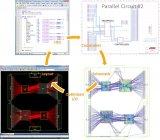 复杂FPGA高效设计及优化方法