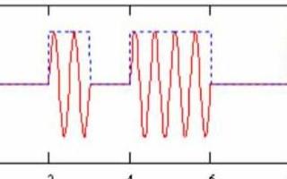 电子无线技术之433MHz无线通信