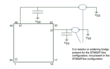 STM32F405xx和STM32F407xx系列微控制器的数据手册免费下载