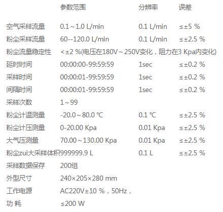 智能大氣綜合采樣器的適用范圍及特點