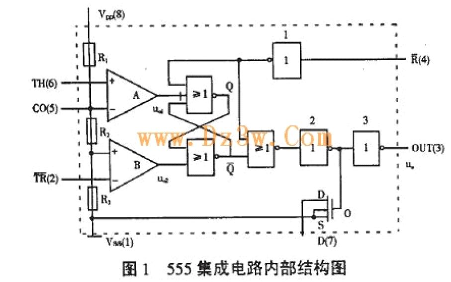 NE555定时器的中文详细资料说明