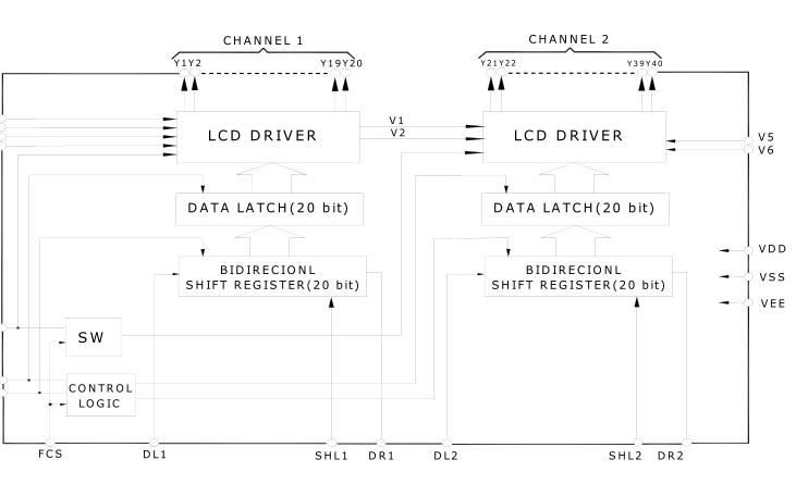 FPGA入门系列实验教程之液晶1602显示和相关资料合集免费下载