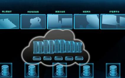 IPFS加速云服务生机和分布式存储