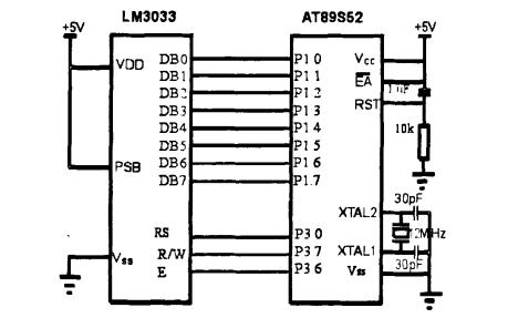 12864点阵液晶显示模块与51单片机的并行接口电路的C51程序设计