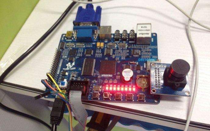 FPGA入門系列實驗教程之VGA彩色信號顯示的詳細資料說明