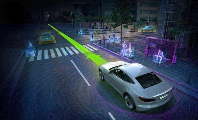 自动驾驶产业化提速的动力是什么