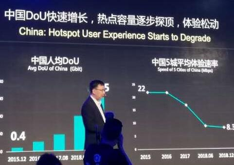 5G时代十年以后DOU会增长到100G以上