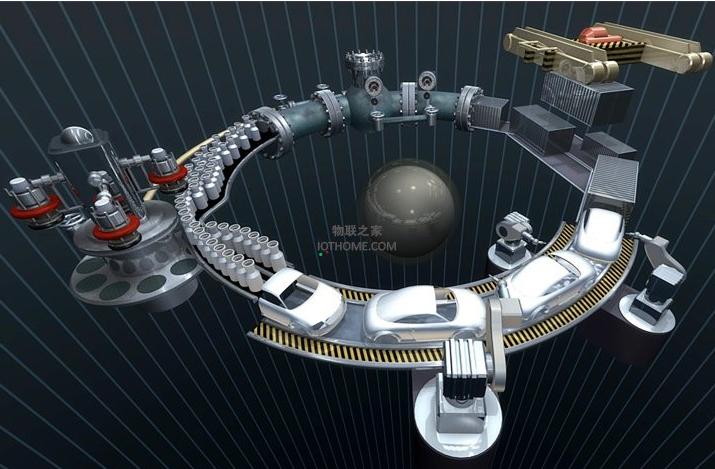 工业物联网可以帮助工厂生产流程更加有效的运行
