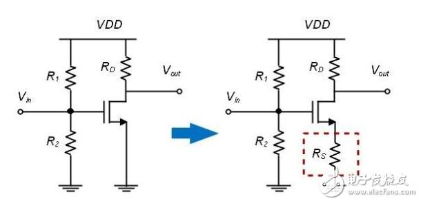 MOSFET理解与应用 如何提高放大器的Robust