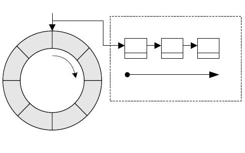 如何進行SOC總線仲裁算法的研究資料說明
