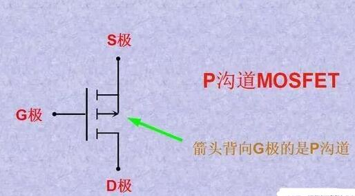 p型mos管导通条件