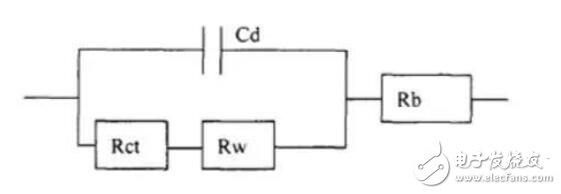 电池内阻的定义_电池内阻组成