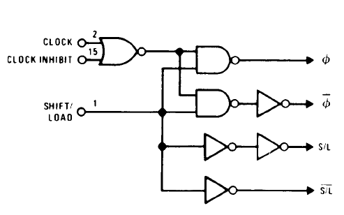 MM54HC165和MM74HC165并行输入串行输出8位移位寄存器的数据手册