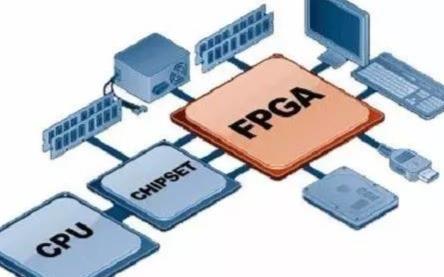 人工嗯智能芯片 FPGA的过去现↑在和未来