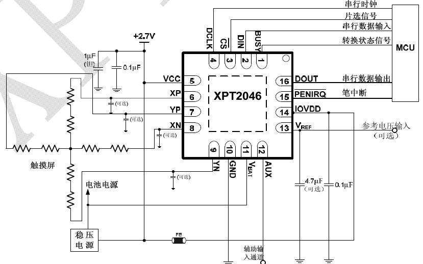 XPT2046 4线制电阻式触摸屏控制器的数据手册免费下载