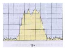 怎樣解決智能家居終端傳輸信號差的問題