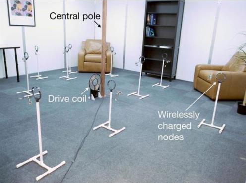 磁共振无线充电或为5G时代最被低估的潜力股