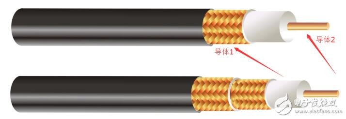 同轴电缆的特点_同轴电缆结构