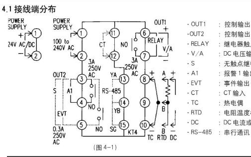 KT4-1溫度控制儀的使用說明書免費下載