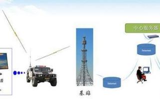 无人机无线传输是通过什么技术实现的