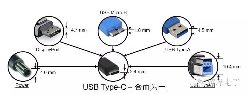 关于Type-C电子标记线缆的分析与设计