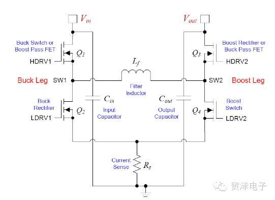 分享简化同步降压-升压转换器设计的相关设计方案