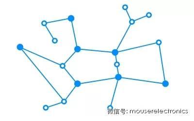 关于工业无线传感器网络的介绍和应用