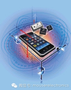 如何实现MEMS传感器融合的几种方法和工具分析介绍