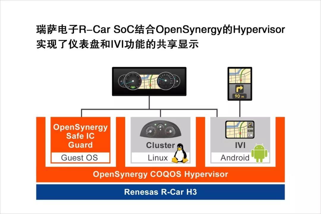 瑞萨电子的R-Car H3片上系统已被Parrot Faurecia Automotive公司采用