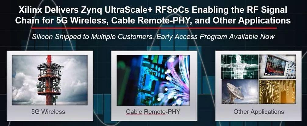 赛灵思公司宣布其Zynq UltraScale+ RFSoC产品线荣膺创新大奖