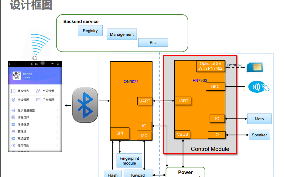 NXP Rocketxs电子锁安全的详细资料说明
