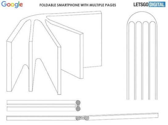 谷歌 新折叠屏专利曝光可以通过翻页的△方式将屏幕放置在外面