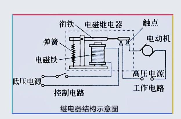 直流继电器线圈中的电流如何控制